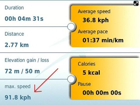 Komparasi Speedometer Kawasaki Ninja 150L Vs BYSON Vs GPS
