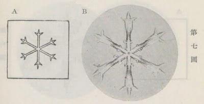 『雪華図説』の研究 模写図と顕微鏡写真と比較 第七図