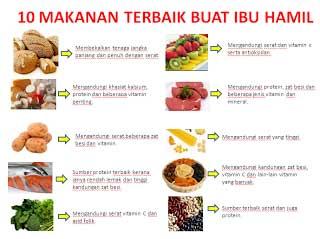 10 Makanan Terbaik Untuk Ibu Hamil dan Janin - Ulasan ...