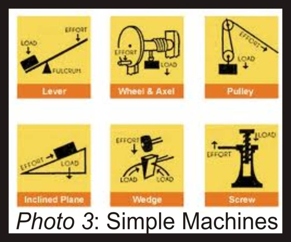3 simple machine projects