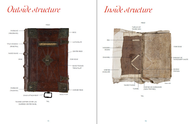 Yale Library Website on Medieval Bookbinding