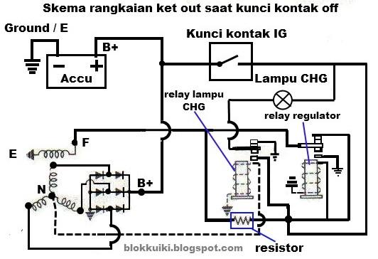 daihatsu charade g10 indonesia  cara kerja cutout