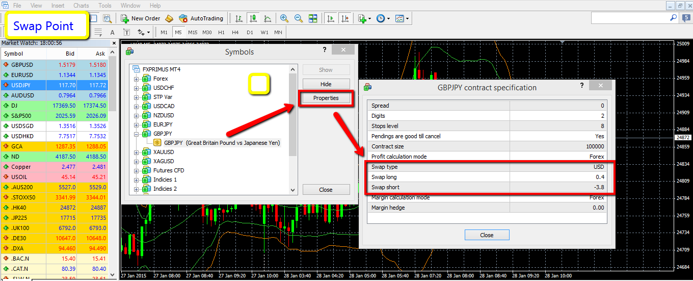 Forex swap window for omc