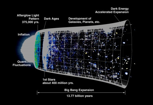 the expanding and accelerating universe essay This mysterious force now called dark energy has since been expanding the universe at an increasing pace the result suggested the expansion of the universe was accelerating and the teams proposed something called dark energy could be driving this acceleration.