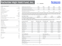 Pacholder High Yield Fund