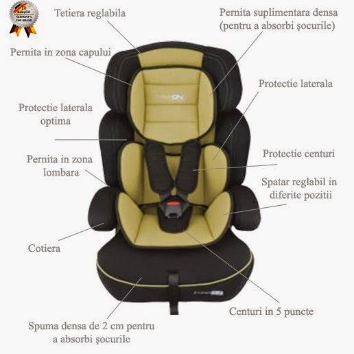 https://www.bekid.ro/scaune-auto-copii/