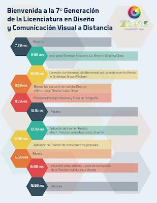 diseÑo y comunicaciÓn visual a distancia fesc
