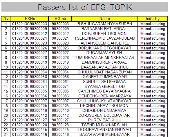 eps topik exam result 2013 Mongolia