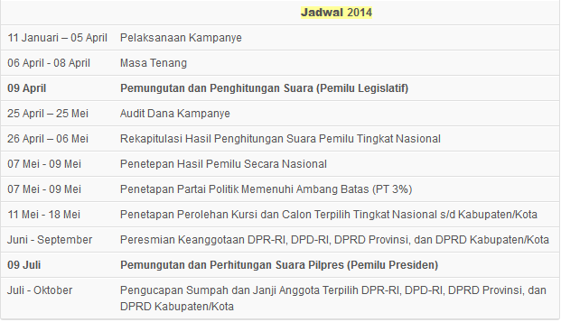jadwal lengkap pemilihan umum legislatif presiden tahun 2014
