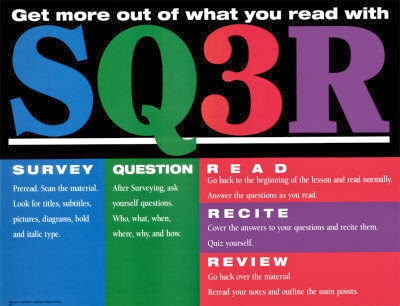 Sq3r stands for