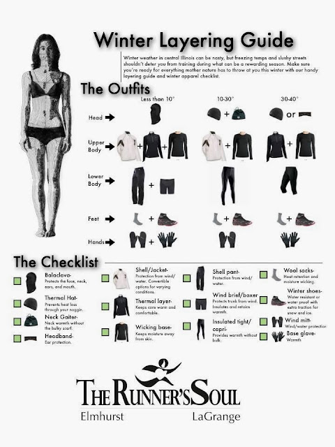 The Runner's Soul Winter Layering Guide