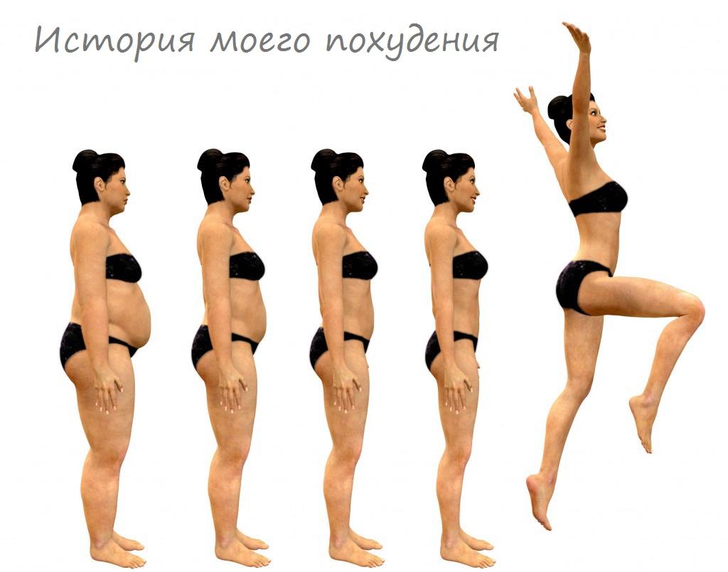 упражнения чтоб убрать жир