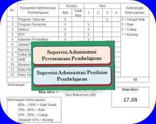 Aplikasi Supervisi Penilaian Dan Perencanaan Pembelajaran