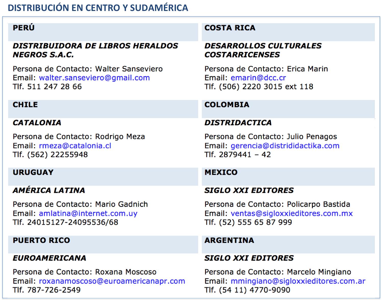 Distribuidores en Centro y Sudamérica