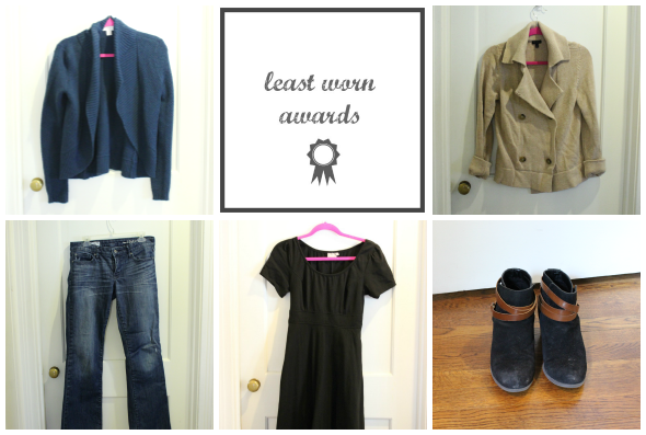 least worn items from winter capsule | www.shealennon.com