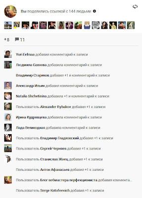 перекличка пользователей на Google+ странице блога