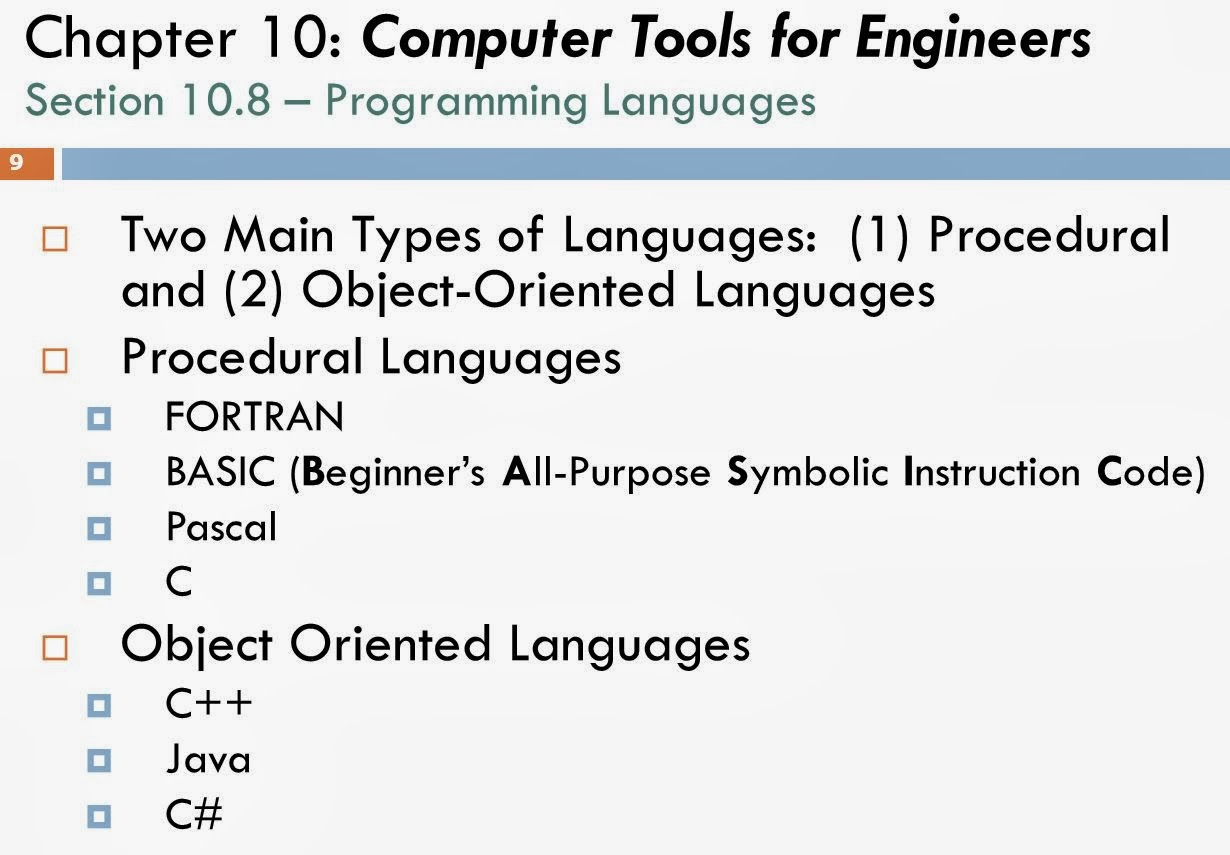 computer programming languages fortran essay What advantages does modern fortran have over is hopelessly inadequate for whatever computer application you how many other programming languages offer this.