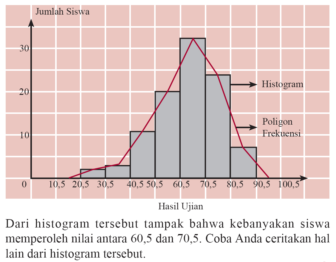 Journal of dhamar statistik penyajian data statistik ccuart Image collections