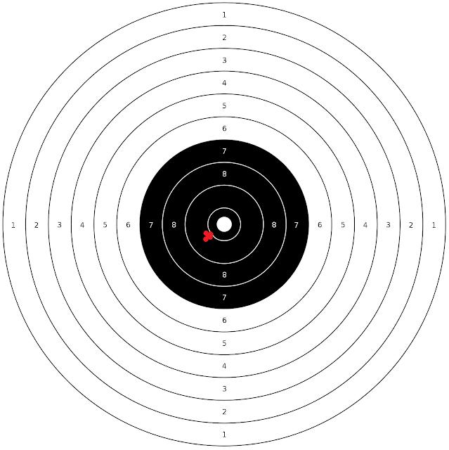 Oppeja tarkka-ammunnasta: Usean patruunatyypin käyttäminen ilman uudelleenkohdistusta
