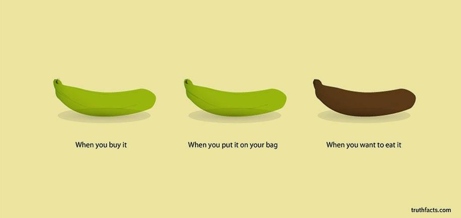banana timeline breakdown