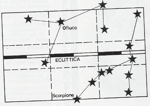 Numeripazzi hai letto il tuo oroscopo che dice l 39 ofiuco - I segni zodiacali a letto ...
