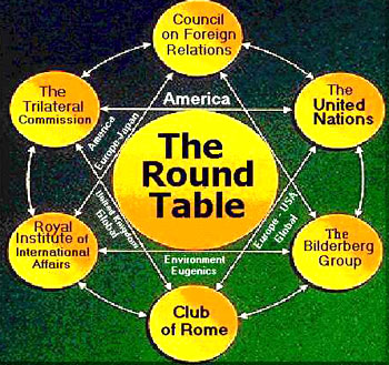 The atlantean conspiracy the trilateral commission for 12 rules of the knights of the round table