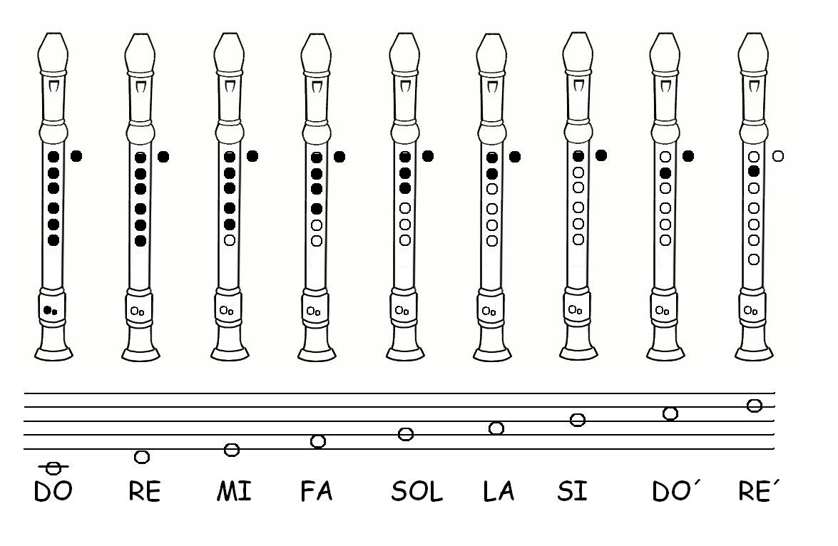 how to play eighth notes on clarinet