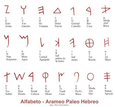 NIBIRU - Página 4 Alfabeto_arameo