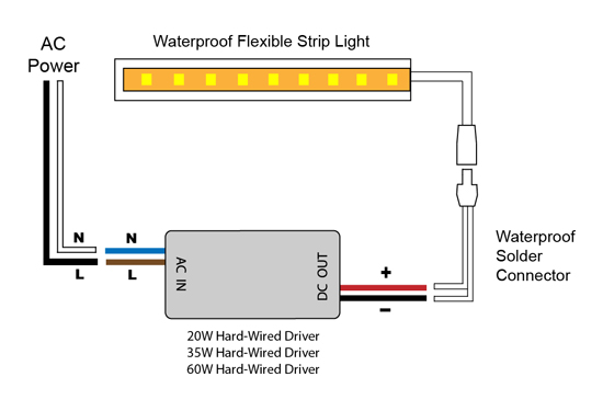 Waterproof Flexible Led Strip Light Medium Driver Diagram on Led Strip Rgb Amplifier Wiring Diagram