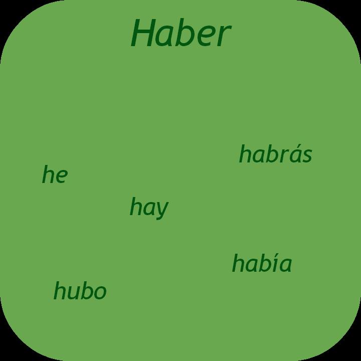 Spanish verb haber. Visit www.soeasyspanish.com