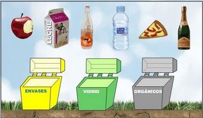 Mundo verde c mo separamos la basura para reciclar for Reciclar muebles de la basura