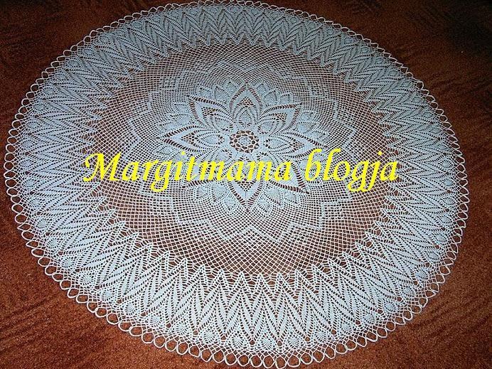 Margitmama blogja