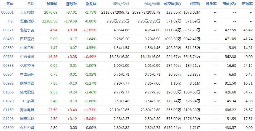 中国株コバンザメ投資ウォッチ銘柄watch20140224