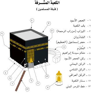 الحج فى الإسلام 12874362542.jpg