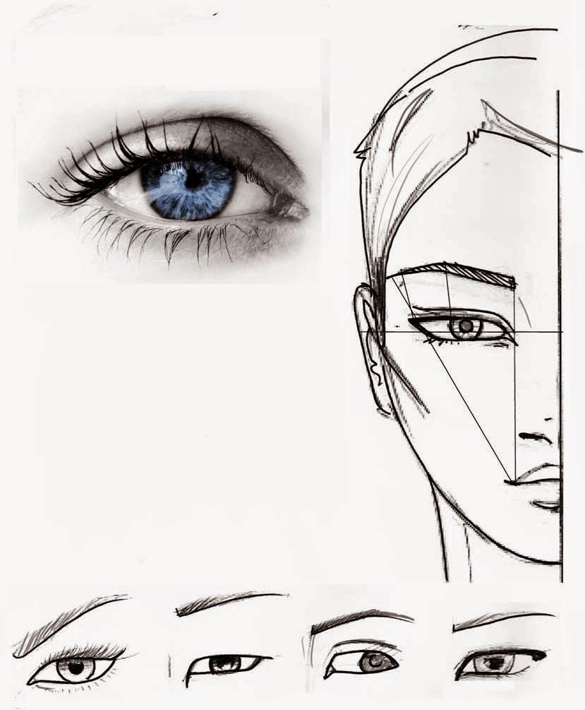 fashion illustrations eye positions