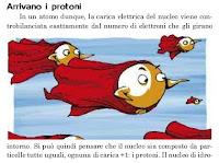protoni