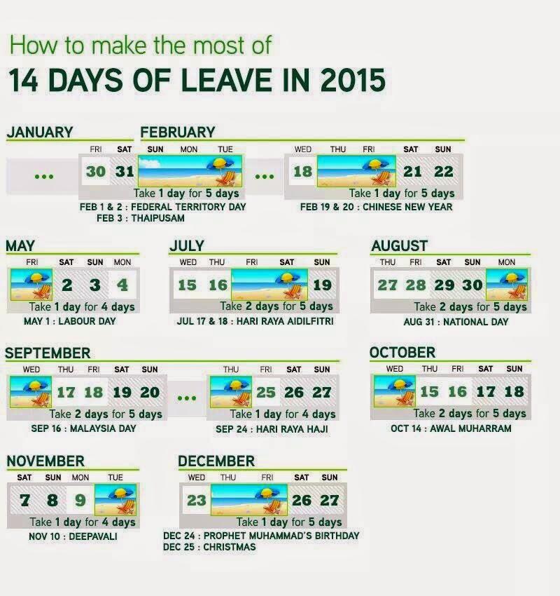 Pengurusan Cuti Tahun 2015