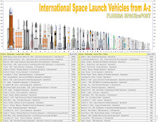 International Orbital Launchers (Updated 2/12/16)