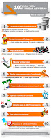 Infografía 10 pasos para optimizar campañas de adwords