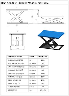 hidrolik makaslı platform teknik özellikleri