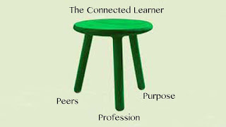 The Connected Learner Image