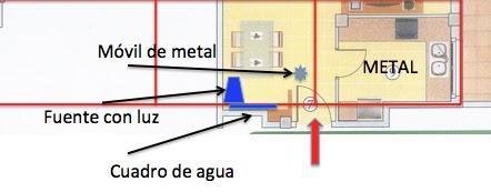 efecto agua subterraneas segun feng shui: