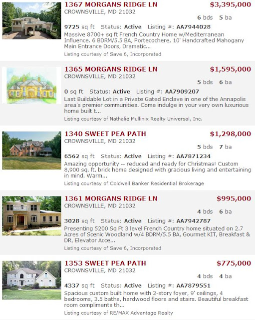 Search+Homes+FOR+SALE+in+Cranberry+Woods