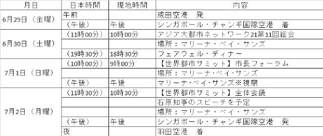 石原都知事シンガポール出張(6/29~7/2)