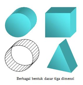 http://1.bp.blogspot.com/-lkx2IGRPbzo/TaslD5e1jGI/AAAAAAAAABU/mC8uCABhjH0/s1600/bentuk-3-dimensi.jpg