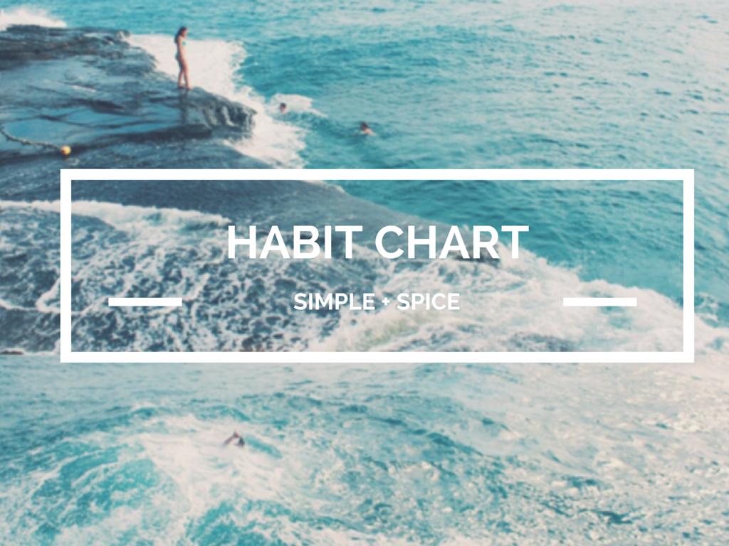 habit-chart