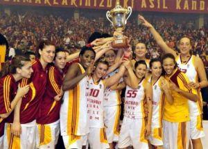 EURO CUP WOMEN