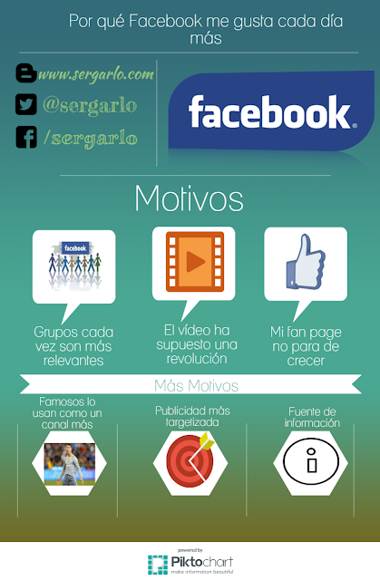 Facebook, Infografía, Infographic, Redes Sociales, Social Media, Me gusta,