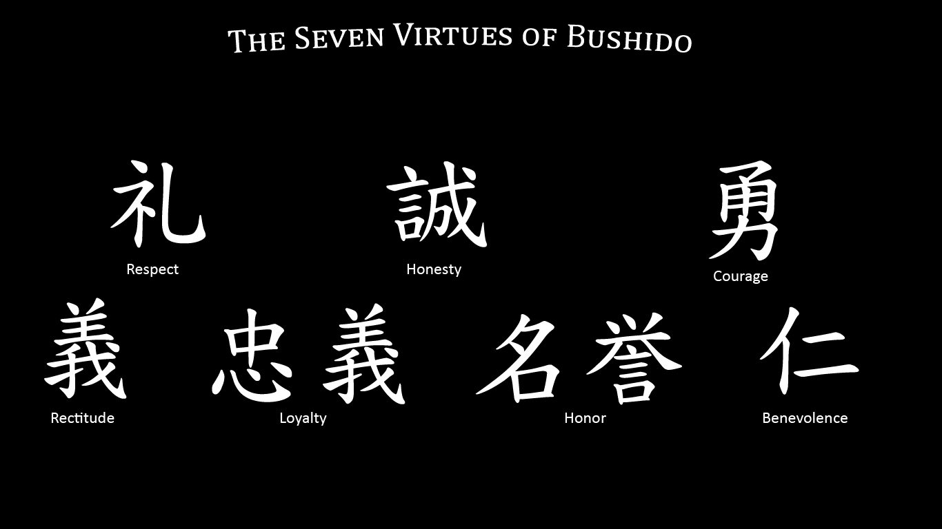 7 Virtues Of Bushido Hd Wallpapers