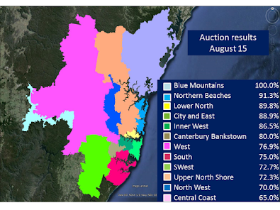 Sydney regions auction clearance rates August 15